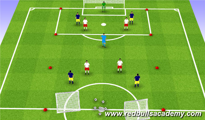 Football/Soccer Session Plan Drill (Colour): Act 3