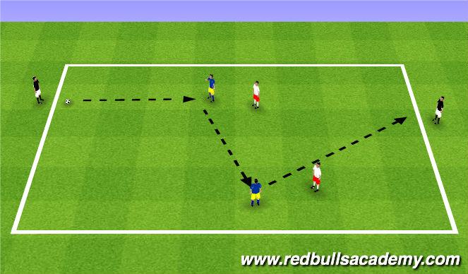 Football/Soccer Session Plan Drill (Colour): Main Theme III