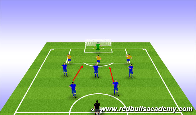 Football/Soccer Session Plan Drill (Colour): Rec.in the attck