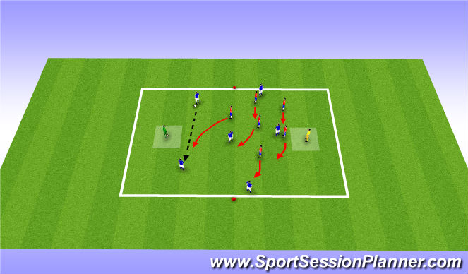 Football/Soccer Session Plan Drill (Colour): Floating boxes