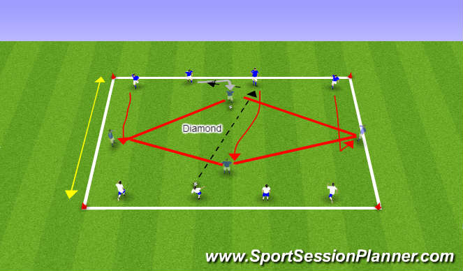 Football/Soccer Session Plan Drill (Colour): Line Goal