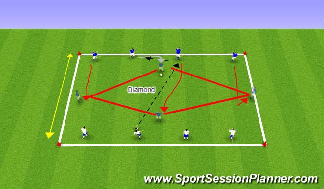Football/Soccer Session Plan Drill (Colour): Line Goal