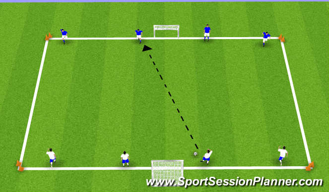 Football/Soccer Session Plan Drill (Colour): Small Goal
