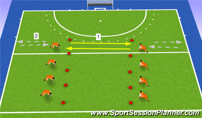 Hockey Session Plan Drill (Colour): straight passing