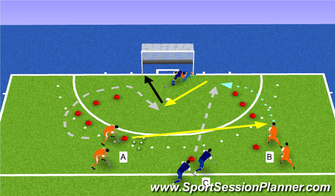 Hockey Session Plan Drill (Colour): 2v1 baseline