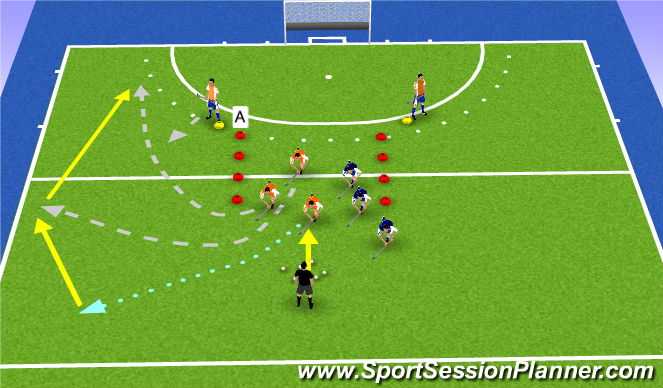 Hockey Session Plan Drill (Colour): 3v1 midfield