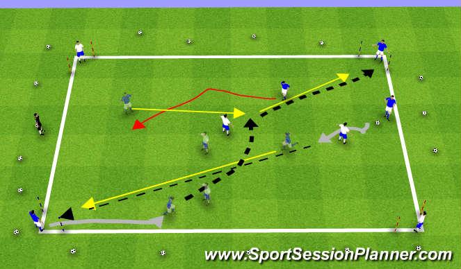 Football/Soccer Session Plan Drill (Colour): Diagonal Gates