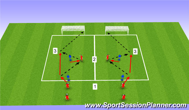 Football/Soccer Session Plan Drill (Colour): Skill, Combine, Shoot