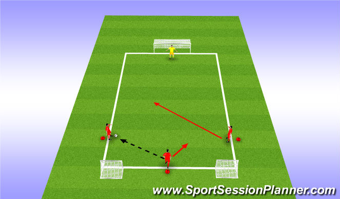 Football/Soccer Session Plan Drill (Colour): 2v1 Choice (with mini goals)