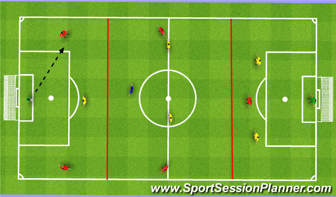 Football/Soccer Session Plan Drill (Colour): SSG - Playing Through the Thirds