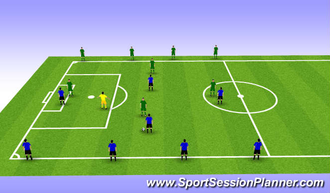 Football/Soccer Session Plan Drill (Colour): 4v4 to 4v4