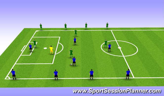 Football/Soccer Session Plan Drill (Colour): 4v4 to 4v4
