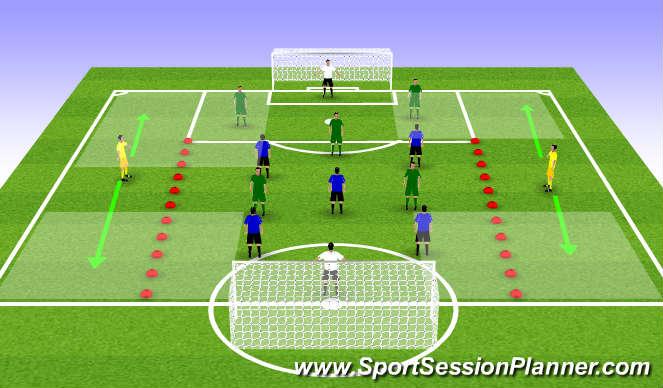 Football/Soccer Session Plan Drill (Colour): 5v5 + Wingers