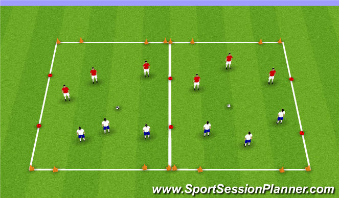 Football/Soccer Session Plan Drill (Colour): 3v3 4goal