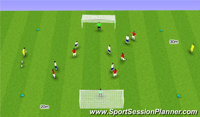 Football/Soccer Session Plan Drill (Colour): 6 v 6 or 7 v 7