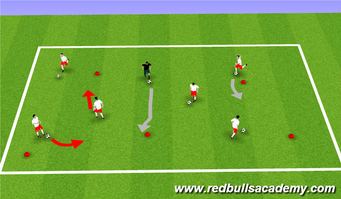 Football/Soccer Session Plan Drill (Colour): inspire creativity