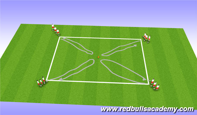 Football/Soccer Session Plan Drill (Colour): Turning - 4 Corners