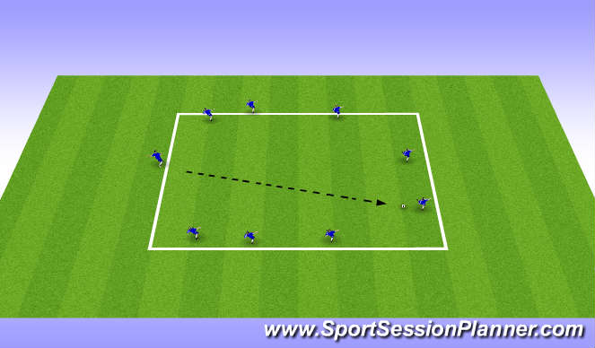 Football/Soccer Session Plan Drill (Colour): pulse raise dynamics