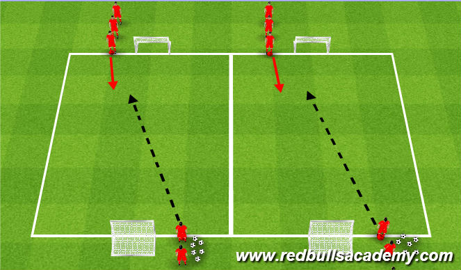 Football/Soccer Session Plan Drill (Colour): 1v1 full pressure
