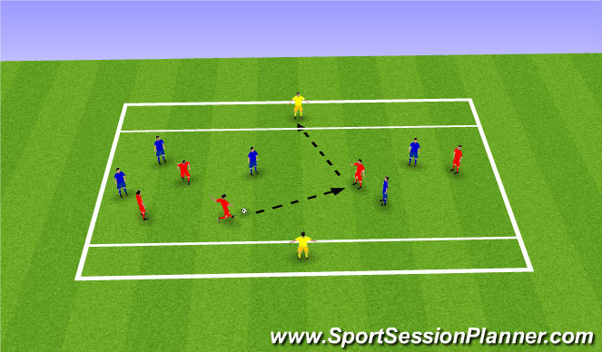 Football/Soccer Session Plan Drill (Colour): Introduction to pressing