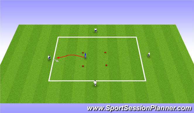 Football/Soccer Session Plan Drill (Colour): 1v1 through box