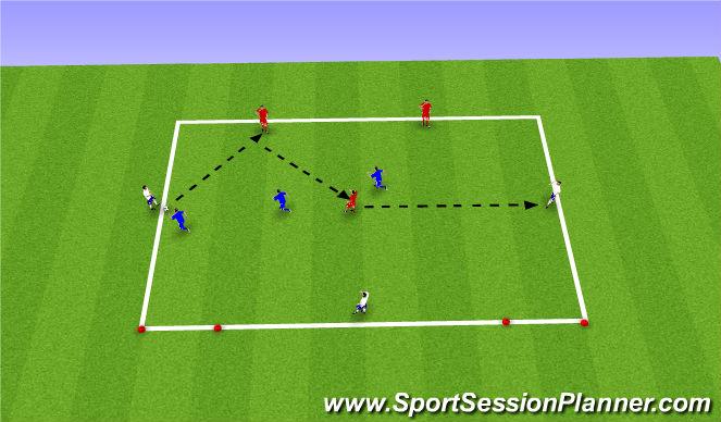 Football/Soccer Session Plan Drill (Colour): 3v3+2 Rondo