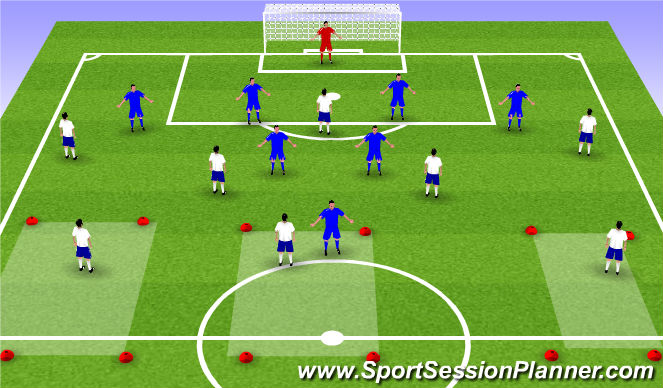 Football/Soccer Session Plan Drill (Colour): 8v8 final third phase of play