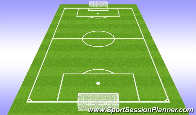 Football/Soccer Session Plan Drill (Colour): 8v8 (if time)