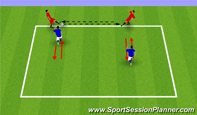 Football/Soccer Session Plan Drill (Colour): Pressure/cover