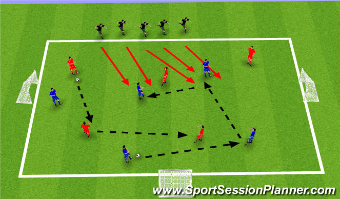 Football/Soccer Session Plan Drill (Colour): SSG - pressure and cover U8