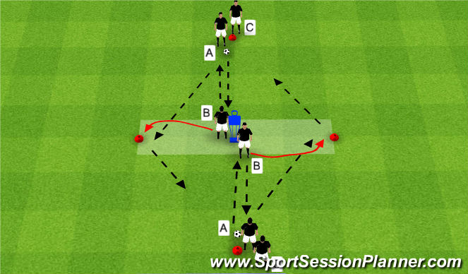 Football/Soccer Session Plan Drill (Colour): Diamond Passing-Open Up