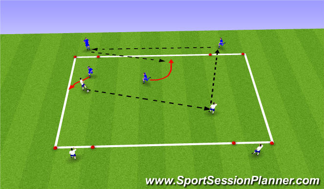 Football/Soccer Session Plan Drill (Colour): 2v2 transitions