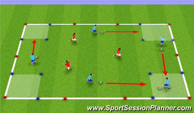 Football/Soccer Session Plan Drill (Colour): Running With the ball - How, When & Where - Varied
