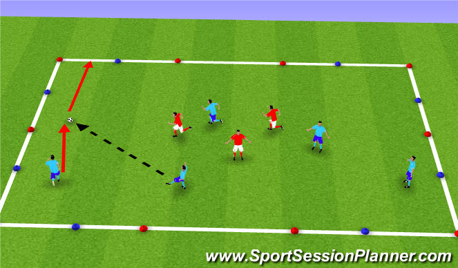 Football/Soccer Session Plan Drill (Colour): Running With the Ball - How, When & Where Progression SSG