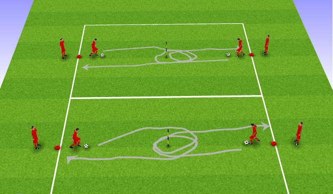 Football/Soccer Session Plan Drill (Colour): Turning, dribbling