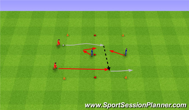 Football/Soccer Session Plan Drill (Colour): 2v1 twice.