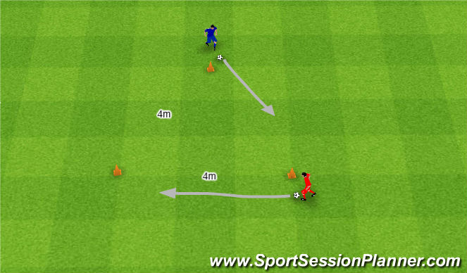 Football/Soccer Session Plan Drill (Colour): Kot i mysz.