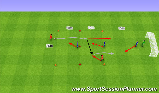 Football/Soccer Session Plan Drill (Colour): 2v1 dwa razy wariant 5.