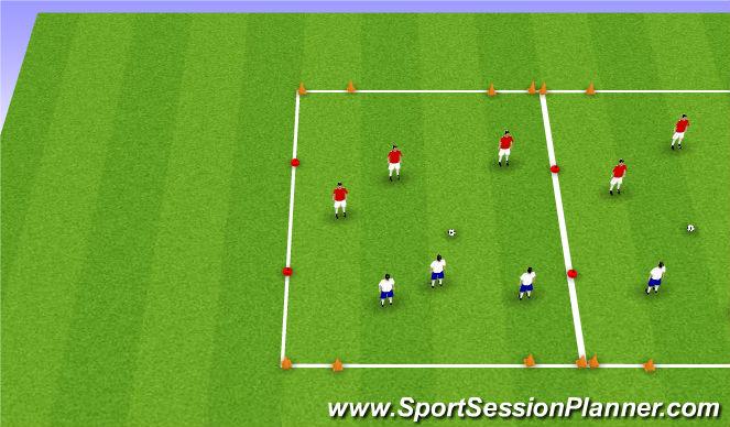 Football/Soccer Session Plan Drill (Colour): 3v3 4goal