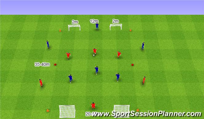 Football/Soccer Session Plan Drill (Colour): 3v3 interval. 3v3 interwały.