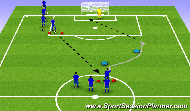 Football/Soccer Session Plan Drill (Colour): Receive, Change Direction with Speed and Shoot