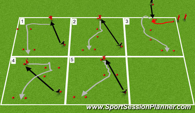 Football/Soccer Session Plan Drill (Colour): Change of direction/pace