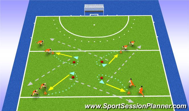 Hockey Session Plan Drill (Colour): Oefenjeugd: drijven/passen/lopen