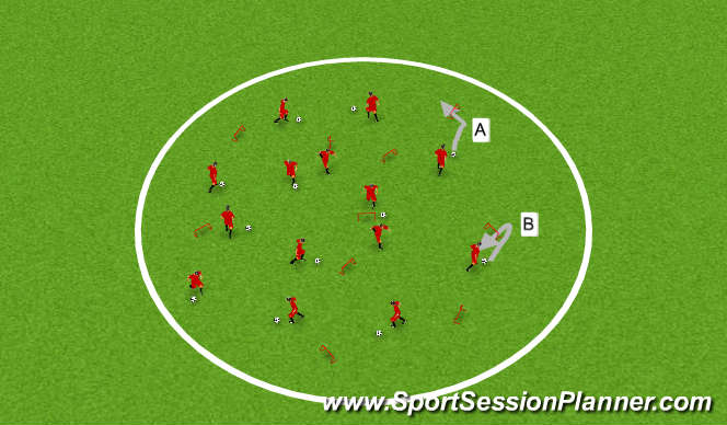 Football/Soccer Session Plan Drill (Colour): Moves and control in tight spaces