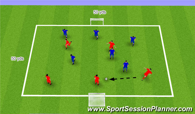 Football/Soccer Session Plan Drill (Colour): 6 vs. 5 to Small Goals