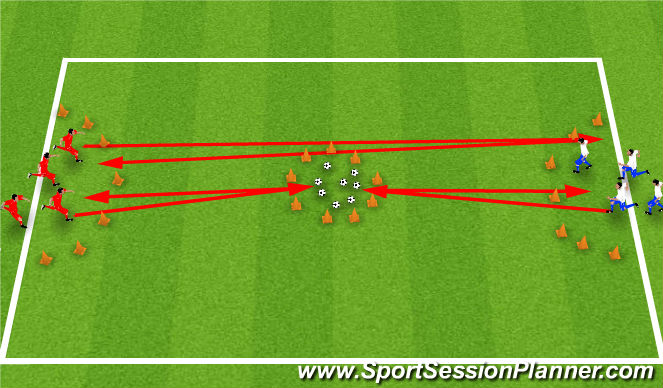 Football/Soccer Session Plan Drill (Colour): Pirates Treasure - 10-15 minutes