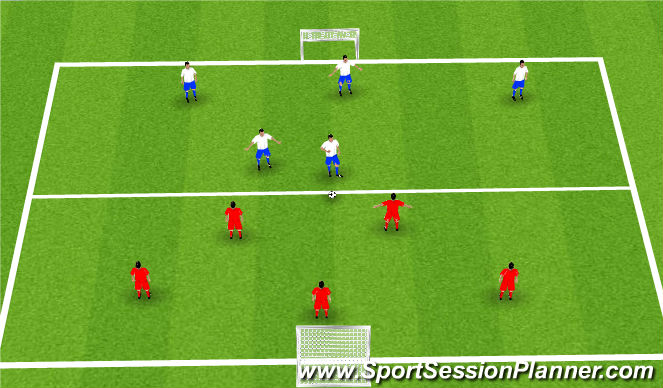 Football/Soccer Session Plan Drill (Colour): Game Time - 30-40 minutes