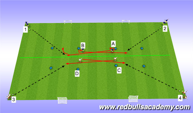 Football/Soccer Session Plan Drill (Colour): Main-Theme(Semi-opposed)