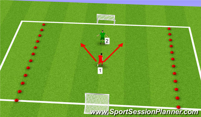 Football/Soccer Session Plan Drill (Colour): 1v1 dribbling around the goalkeeper