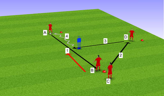 Football/Soccer Session Plan Drill (Colour): wall-pass 4's